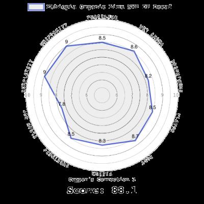 Ethiopia Organic Limu SWP DP Decaf